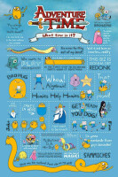 Adventure Time Poster: Infographic